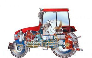 Назначение и схема трансмиссии трактора