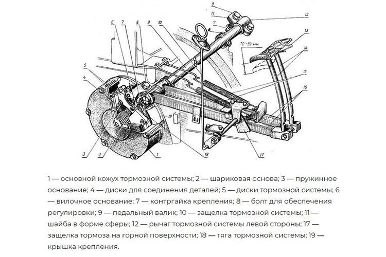 Тормозная система МТЗ 82