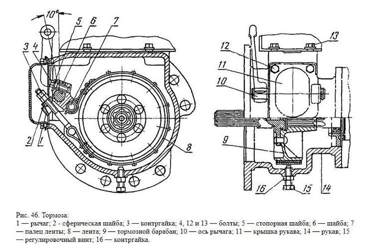Тормозная система трактора Т 40